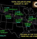 The Solar Eclipse, Unity Consciousness, Perceptual Fields